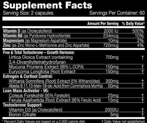 Performax Labs Alpha Max Supplement Facts