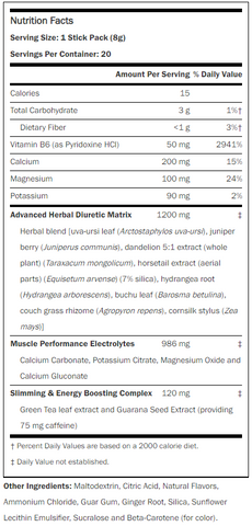 MHP Xpel Supplement Facts