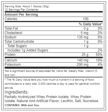 Optimum Nutrition Gold 100% Isolate Supplement Facts