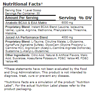 Universal Animal Juiced Aminos Supplement Facts