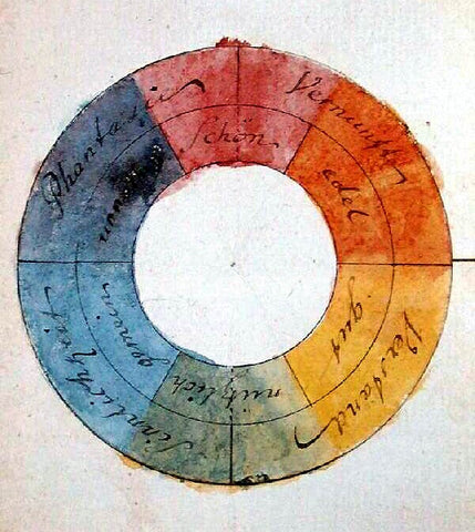 goethe theory of colour