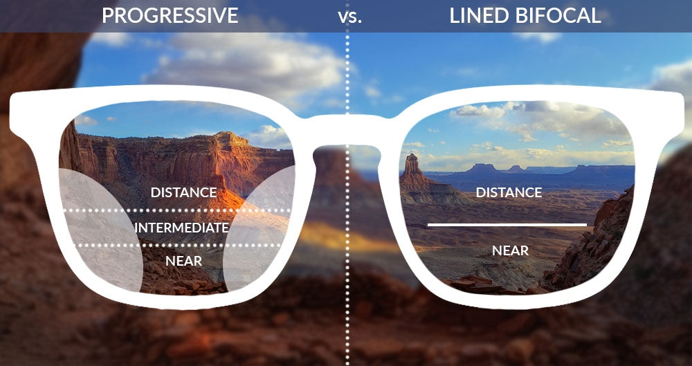 Progressive vs Bifocal