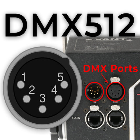 DMX512 Lighting Protocol