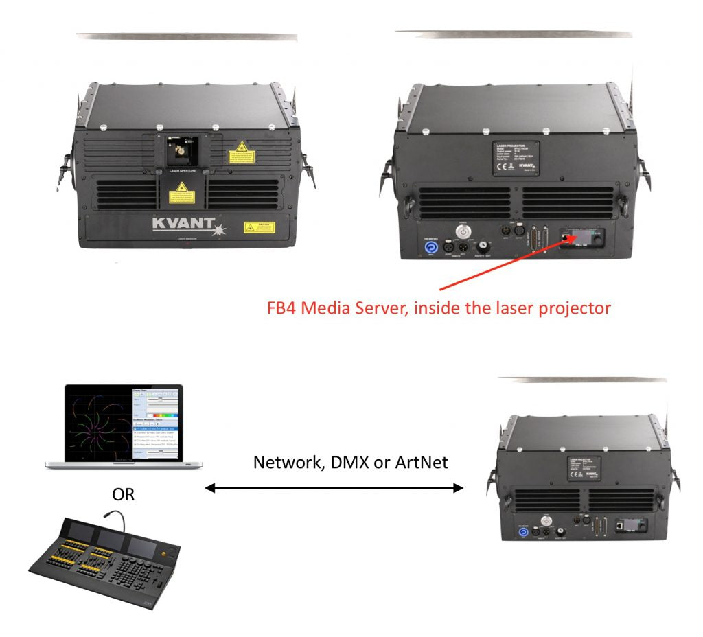 pangolin-fb4-build-in-laser-connection