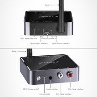 2в1 Bluetooth Трансмитер и Рисийвър Blitzwolf BW-BR4, Multipoint, Dualstream, aptX HD