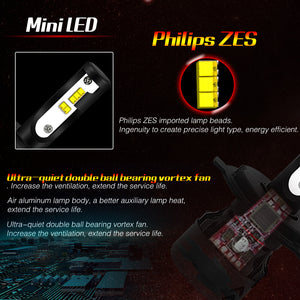 Automotive Philips ZES LED Headlight Bulbs w/ Turbo Cooling Fan and External LED Driver 9600 Lumen 48 Watt Black - BROS International Co., Limited BROSintl