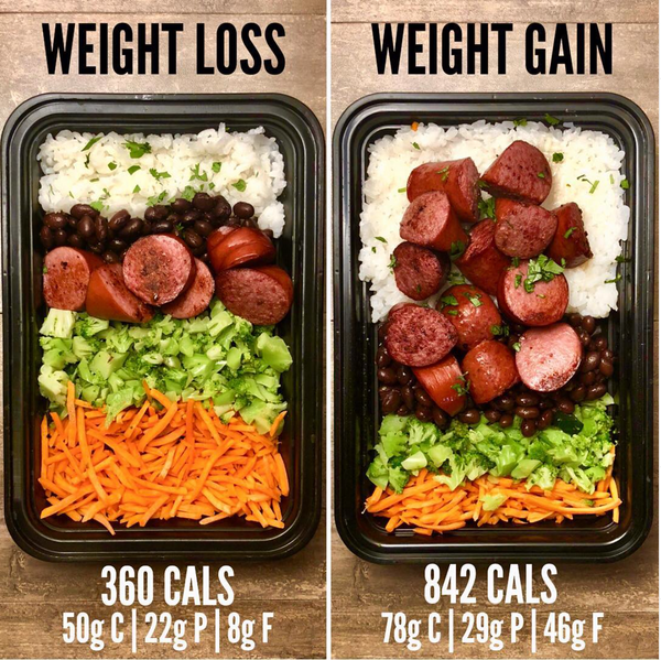 Meal Prem Ideas from @TheMealPrepManual