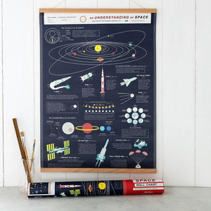 Space Age Wall Chart - Oscar & Me