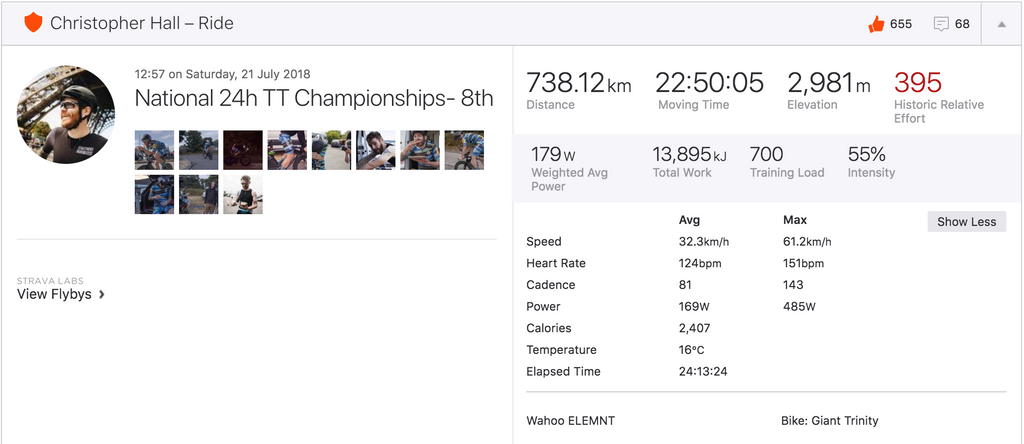 Ultra-distance endurance cyclist Chris Hall's strava ride data from the national 24 hour time trial championships 2018