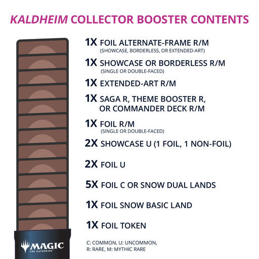 Magic: The Gathering Kaldheim Collector Booster Pack | 15 Magic Cards-Wizards Of The Coast-Athena Games Ltd