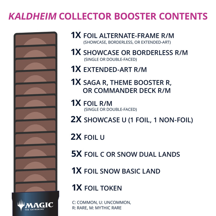Magic: The Gathering Kaldheim Collector Booster Pack | 15 Magic Cards
