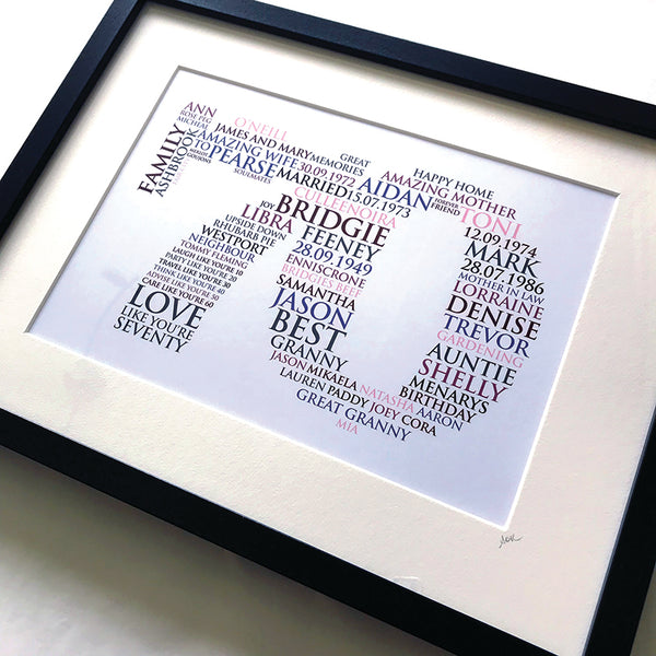 Personalised Print - Birthday Word Art - Oregano Designs