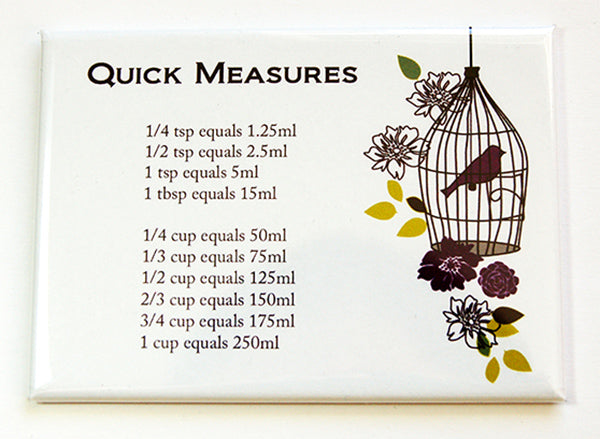 Bird Cage Quick Conversion Magnet - Kelly's Handmade
