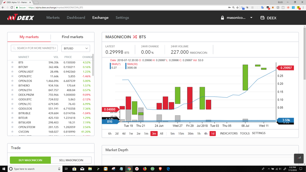 Masonicoin is now available on DEEX exchange
