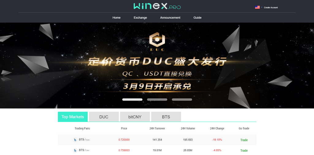 Masonicoin is listed on the Chinese exchange WINEX.pro