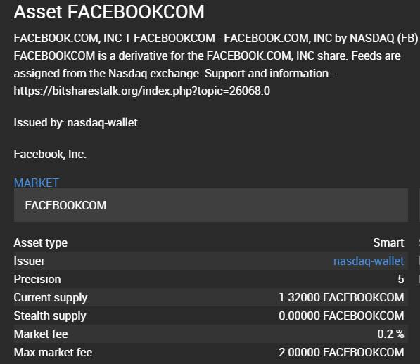 NASDAQ creates a crypto derivative of Facebook