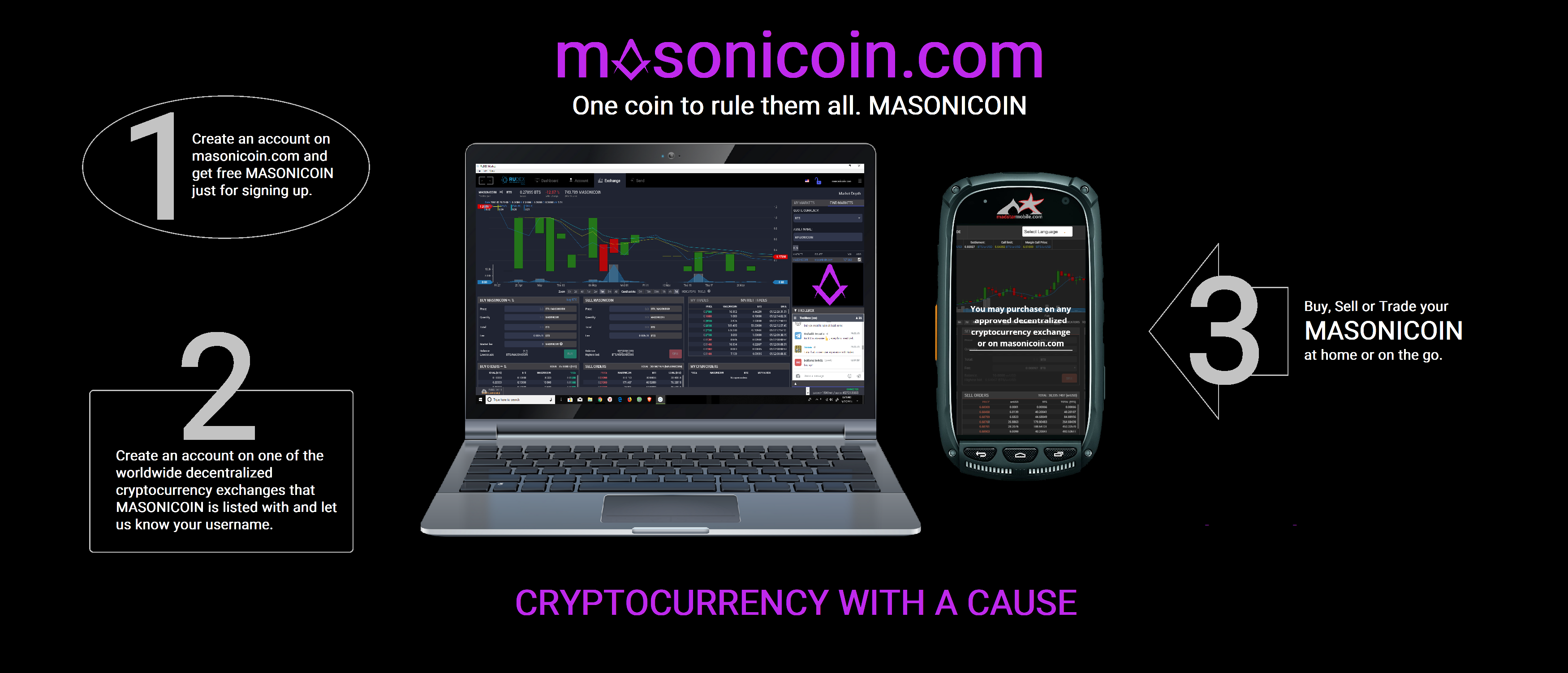 Masonicoin traded in 3 steps simplified and scalable