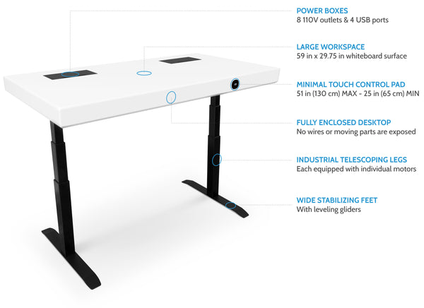 Stand up desk facing right. Information callouts with all major features are listed to the side.