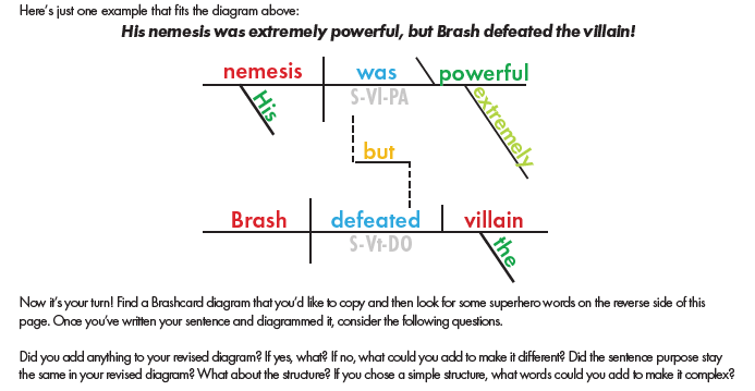 DIY Diagrams: Superhero Edition