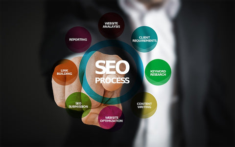Ensure Your Website Has Good Search Engine Visibility
