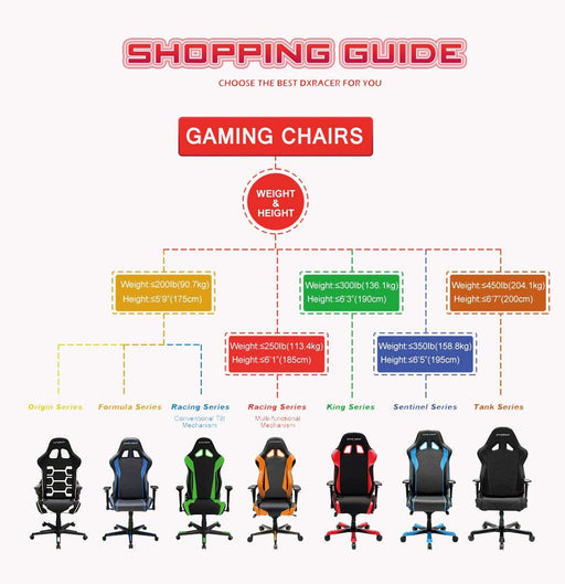 DXRacer OH/TS30/NR Tank Series Black and Red Gaming Chair - Includes 2 Free Cushions