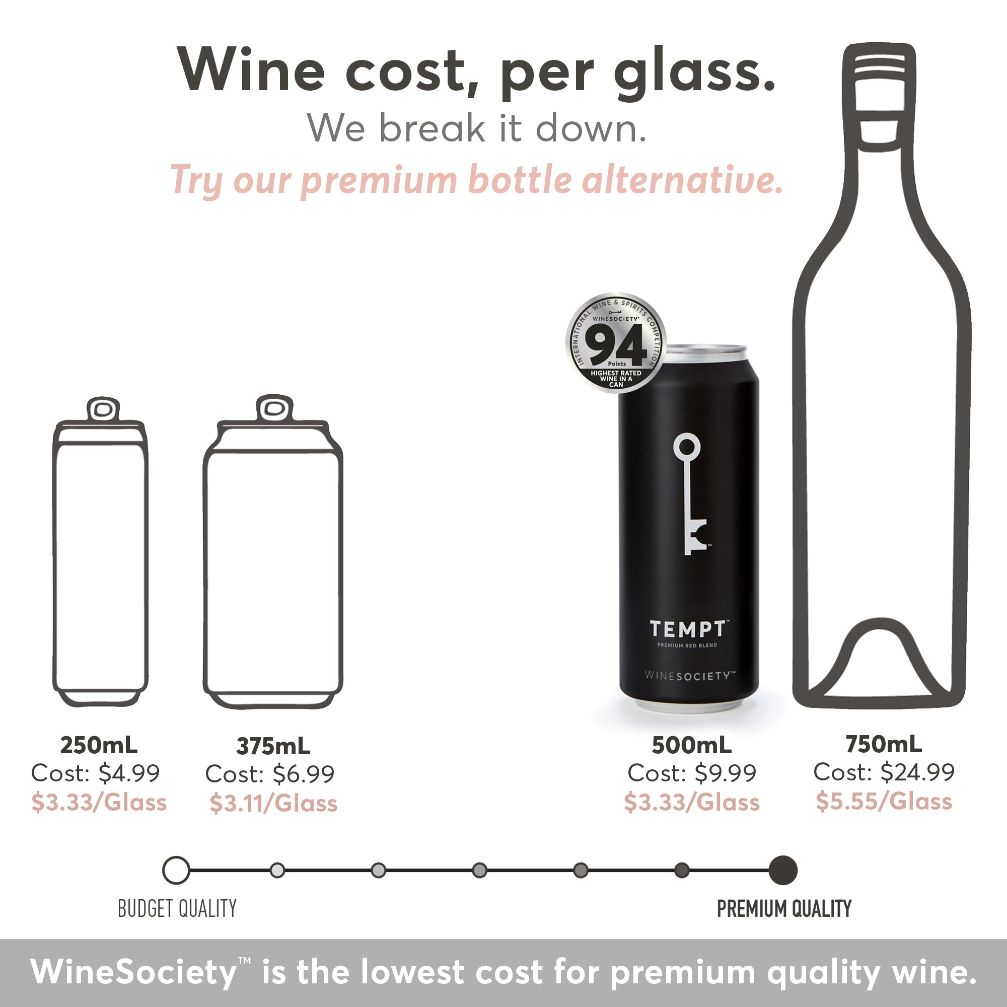 WineSociety Price Per Glass Infographic
