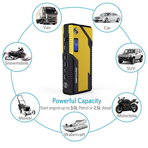 12000mAh Power bank that can jump-start your motorbike or car