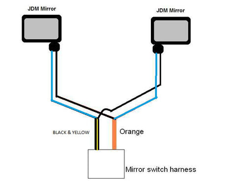 if the folding mirrors sync up while folding, you are all set and you can  follow the next step