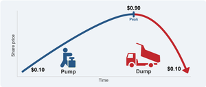 What is Pump and Dump and Why Should I avoid it?