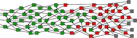 An image showing how DAGs (Directed Acyclic Graphs) work