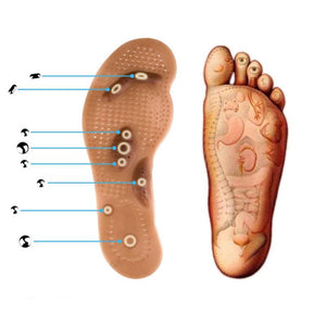 Slimming Acupressure Insole - Foot Care Tool - PurpliKi