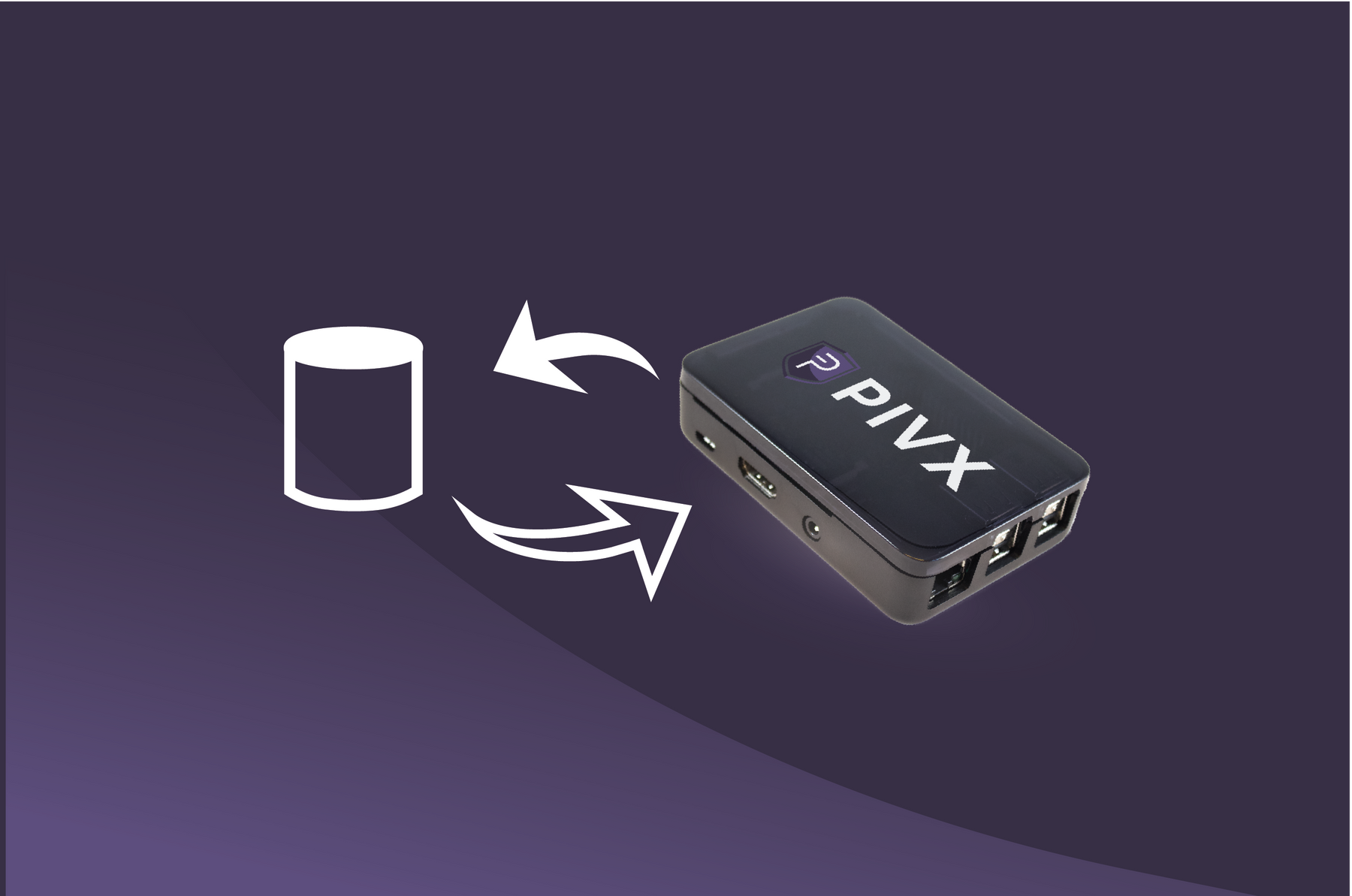 How to backup & restore your PIVX wallet