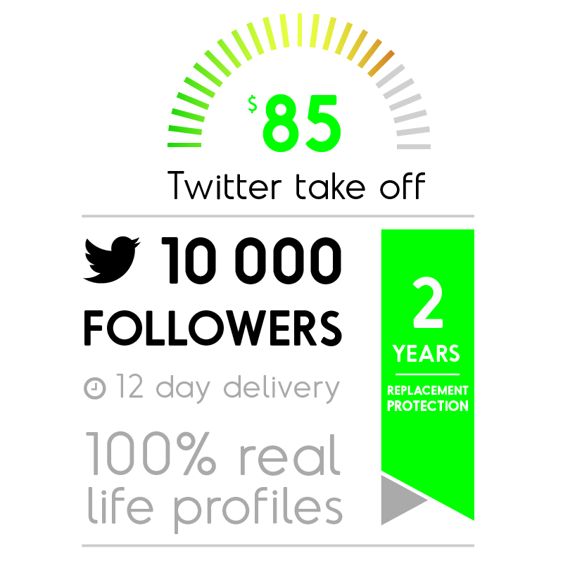 10 000 Real Twitter Followers