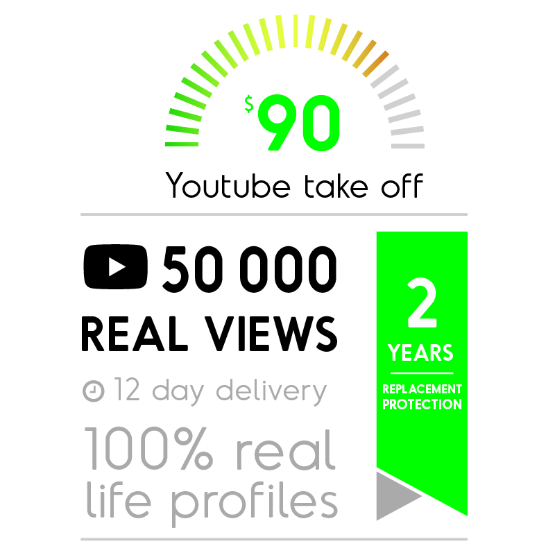 50 000 Real Youtube Views