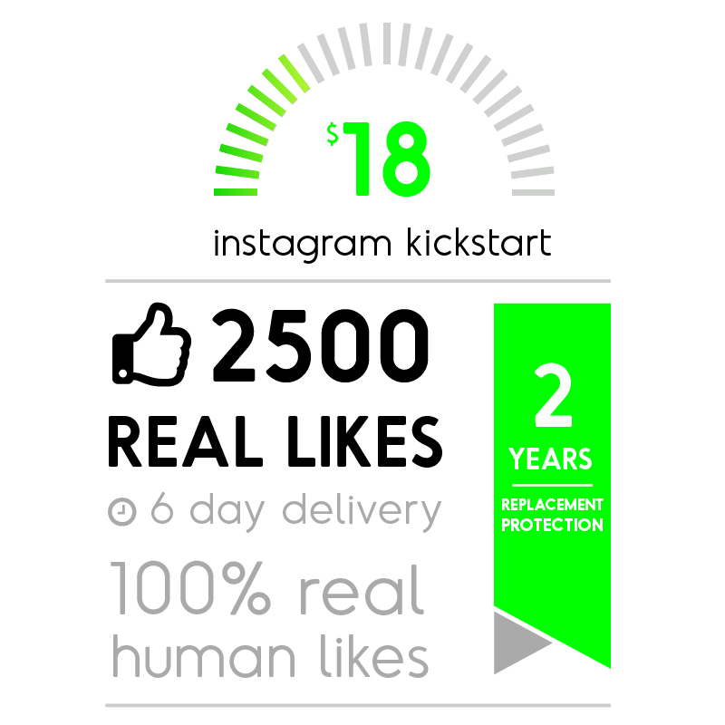 2500 Real Facebook Likes