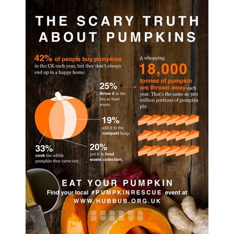 The truth about pumpkins
