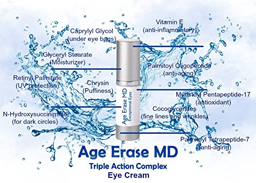 Age Erase MD Eye Cream (Qty 2)