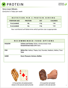 Food Portioning Guide