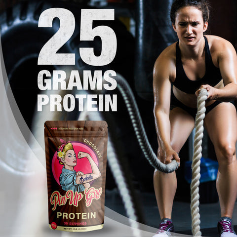 Whey Protein Is All You Need