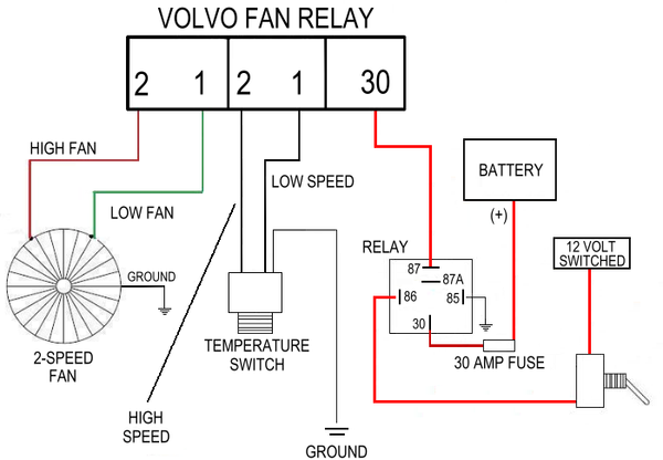 Wiring Is Fairly Straightforward, And Is Shown In A Diagram Below, Which  Was Copied Off The Internet. A Lower Temperature Fan Switch Was Installed  Also, ...