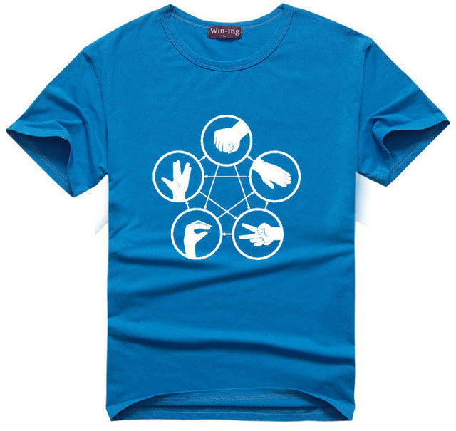 Rock Paper Scissors Lizard Spock Diagram