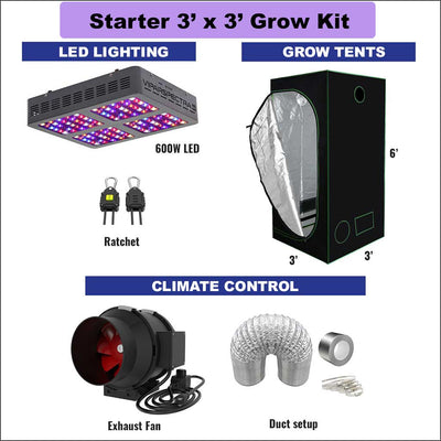 3' x 3' Grow Kit - GrOh Canada