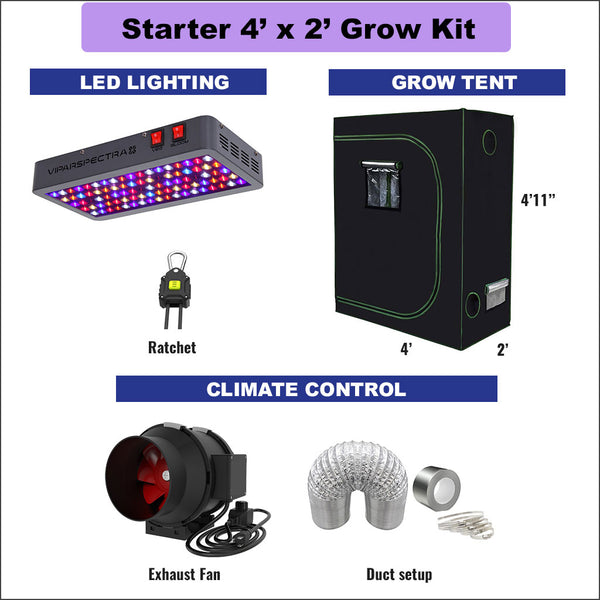 Grow Kit Canada: 4' X 2' Starter Grow Tent Kits To Start Growing Your Own