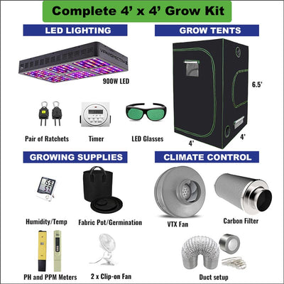 Complete Grow Package with 6inch Vortex Fan