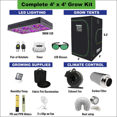 Complete Grow Package includes all growing equipment needed to start growing indoors