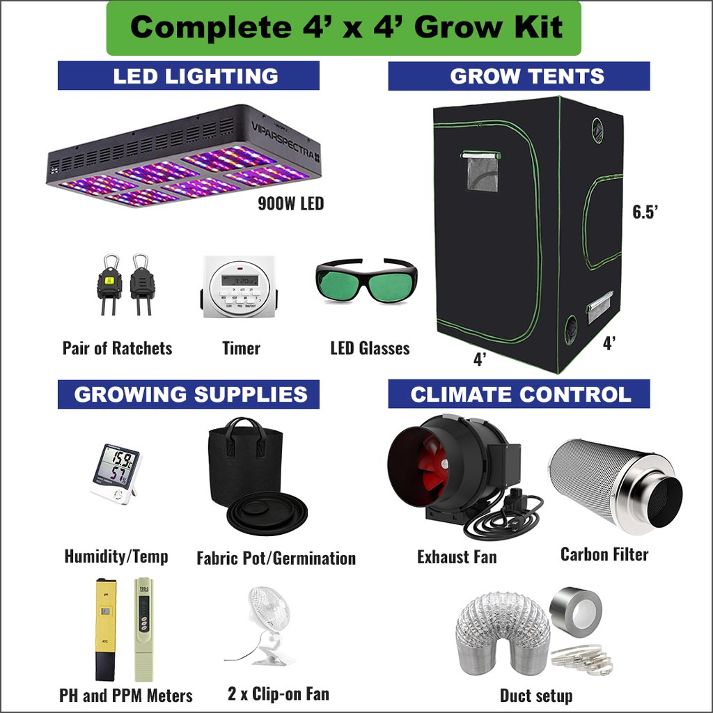 4x4 Complete Grow Package with 4inch fan and filter  sc 1 st  GrOhCanada.com & 4u0027x4u0027 COMPLETE INDOOR GROW KITu2013Bundle and Save! GrOhCanada.com ...