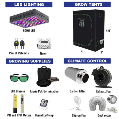 Growing equipment included in the 4'x2' Grow Kit