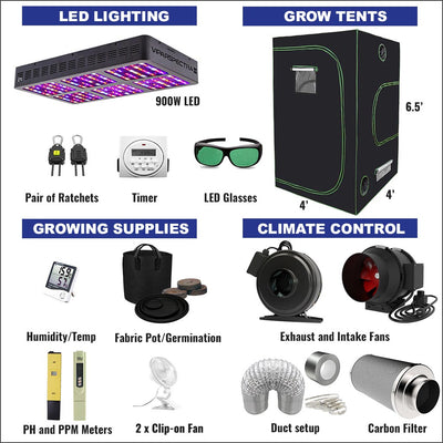 Growing equipment included in 4'x4' Grow Kit Package