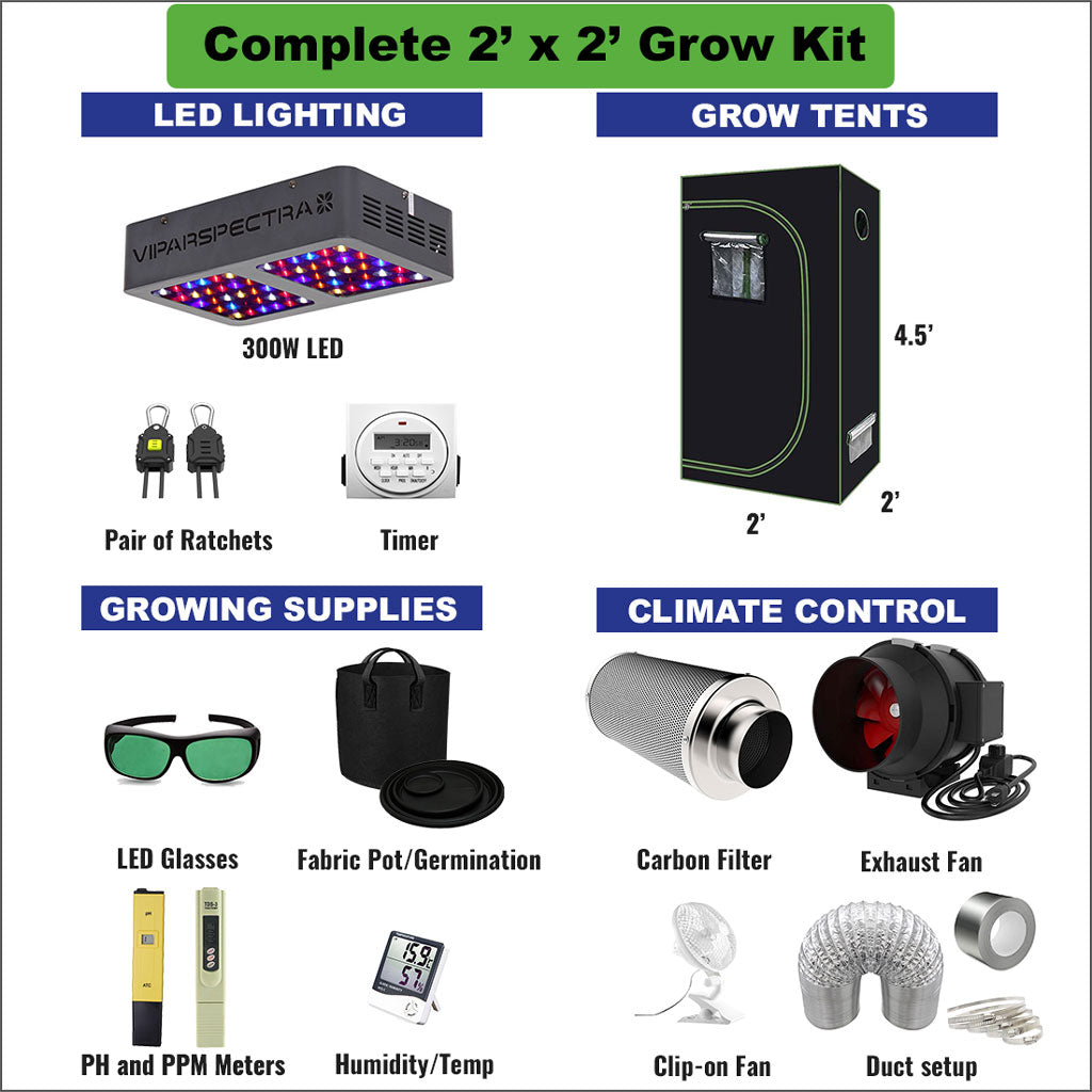 Complete Indoor Growing Package