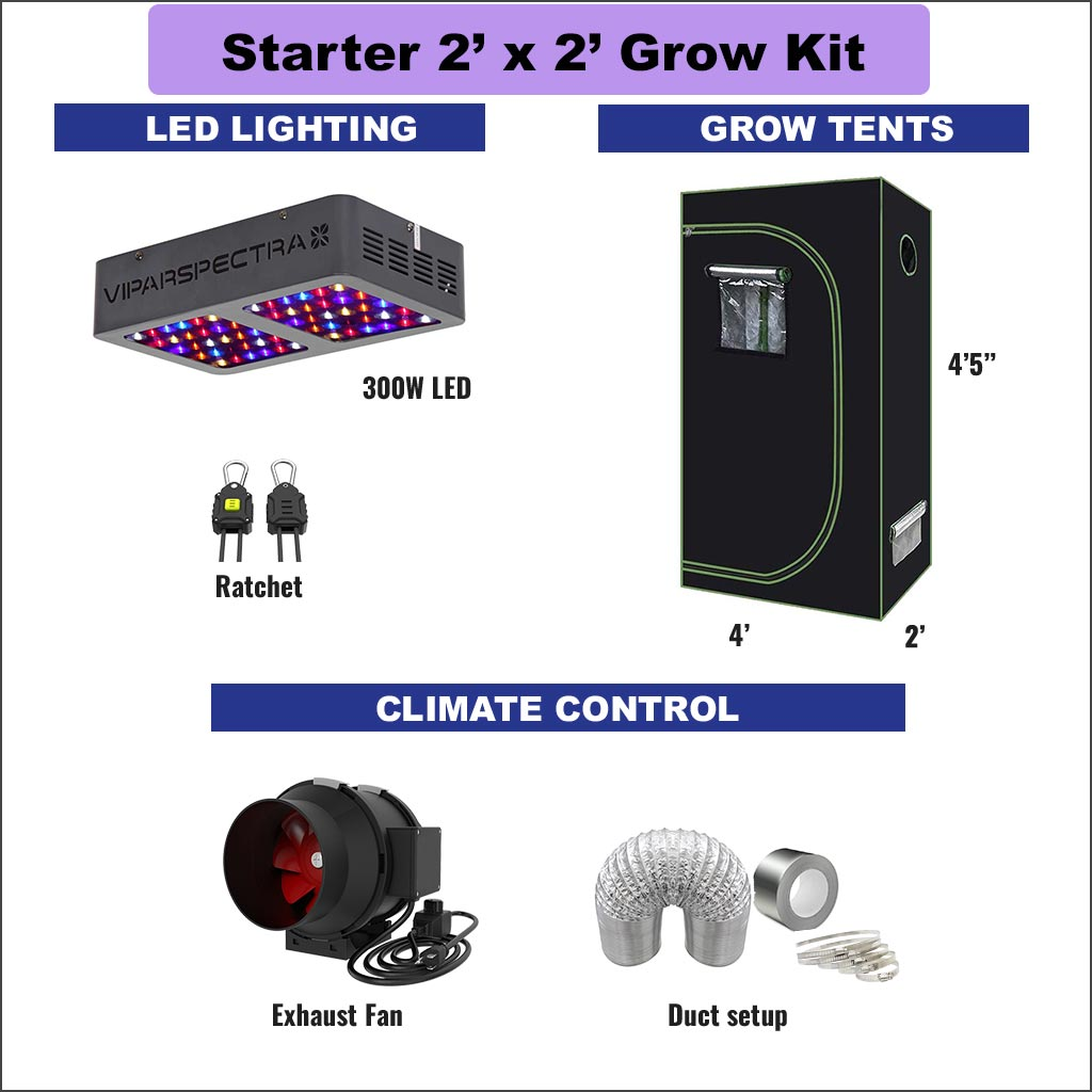 Grow Kit Canada: 2' X 2' Starter Grow Kits Essentials For Growing Plants